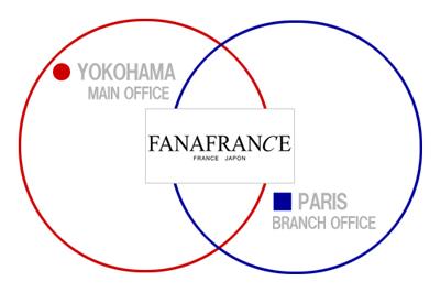 国境を越えてもスムースなビジネスを可能とする日仏オフィスイメージ